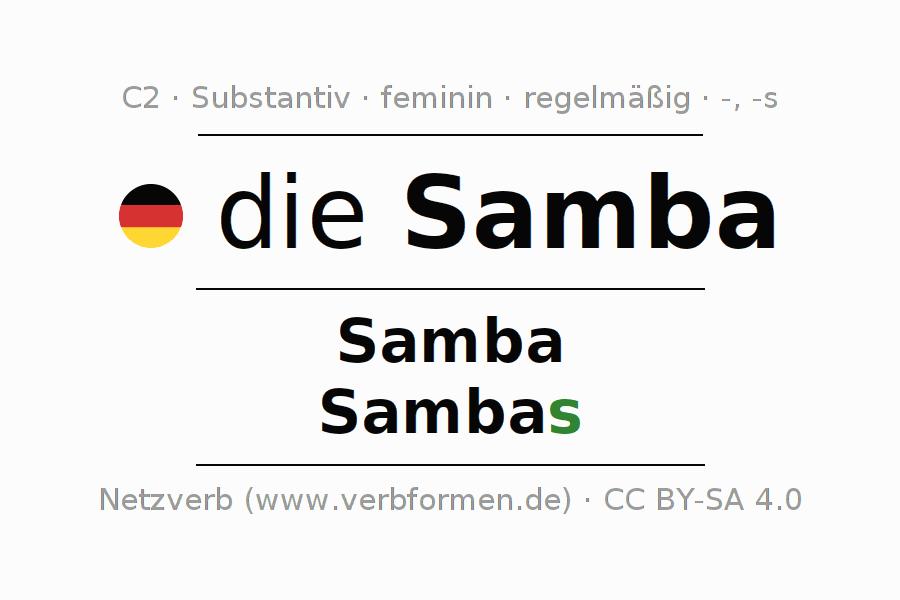 Beste Samba Kopfschmuck Rahmen Bilder - Rahmen Ideen ...