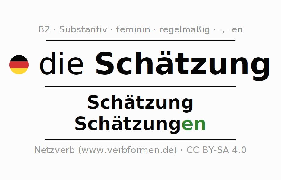 Fein Schätzung Wort Probleme Arbeitsblatt Fotos - Arbeitsblätter für ...