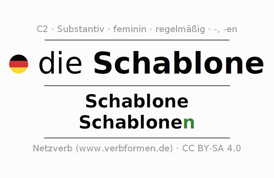Deklination | Schablone | Alle Formen, Plural, Regeln und Downloads