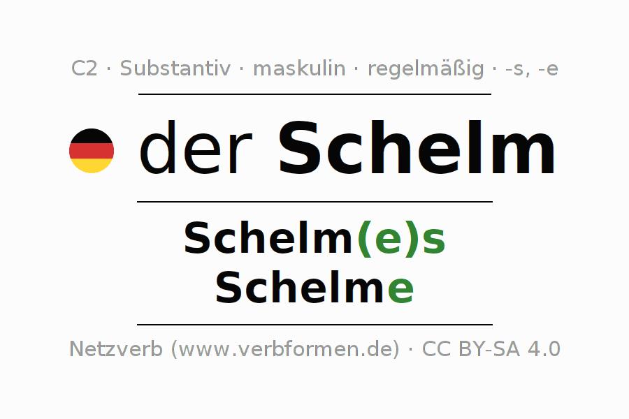 Deklination | Schelm | Alle Formen, Plural, Regeln und Downloads