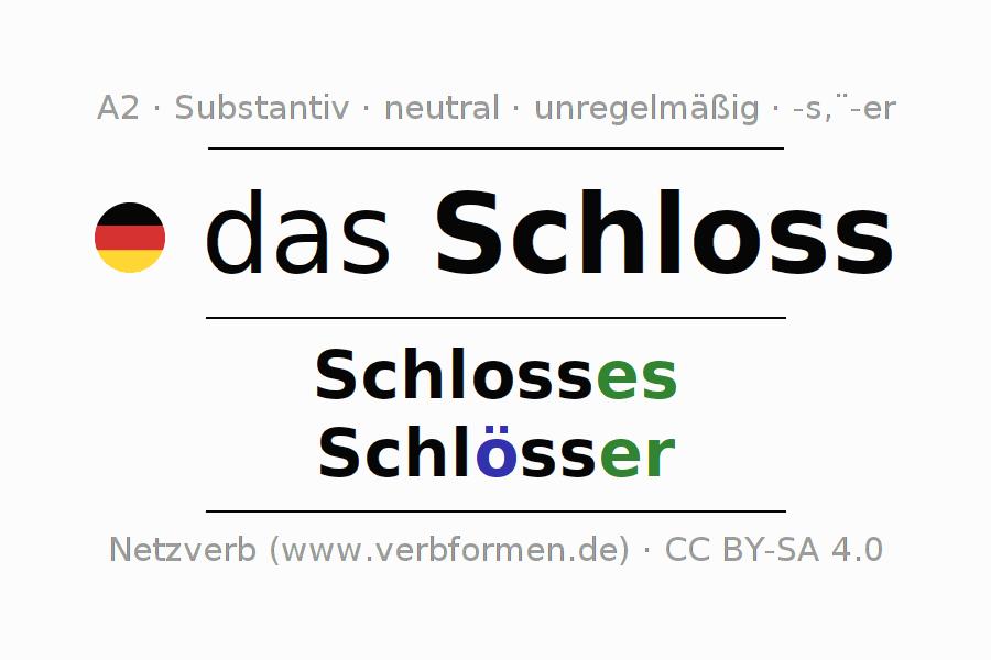 Fantastisch Weihnachten Mathematik Arbeitsblätter Ks1 Zeitgenössisch ...