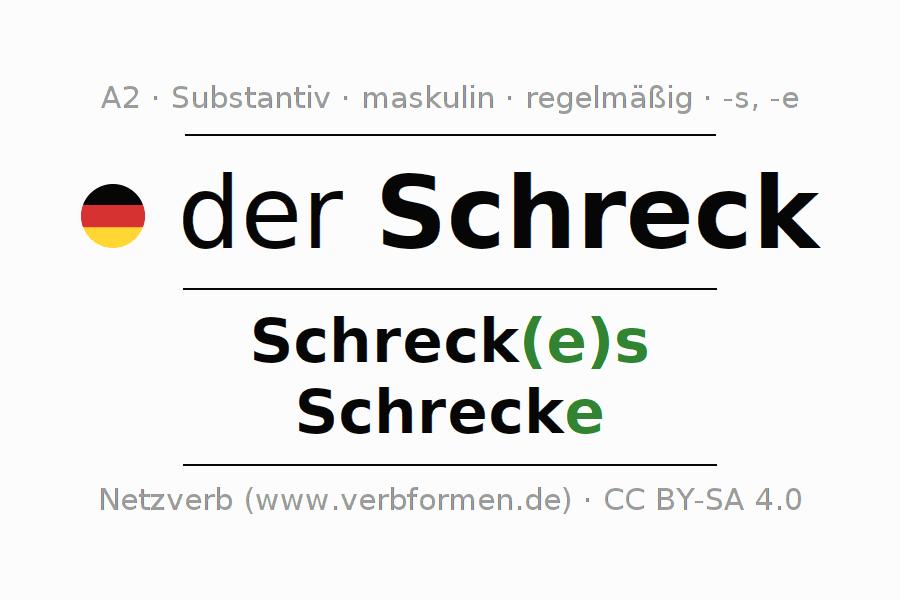 Ausgezeichnet Sortierung Substantive Arbeitsblatt Galerie - Super ...