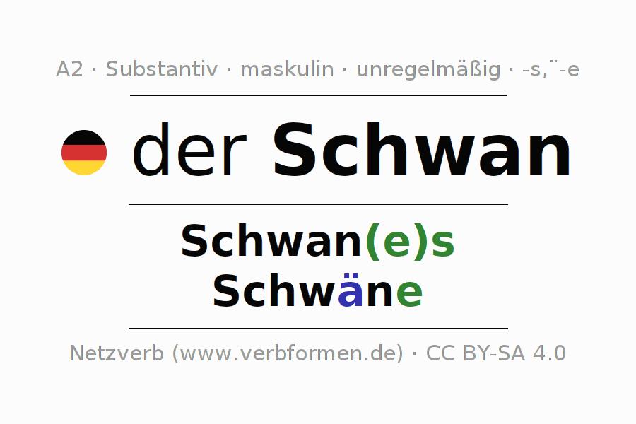 Niedlich Thema Pronomen Arbeitsblatt Für Grad 3 Galerie ...