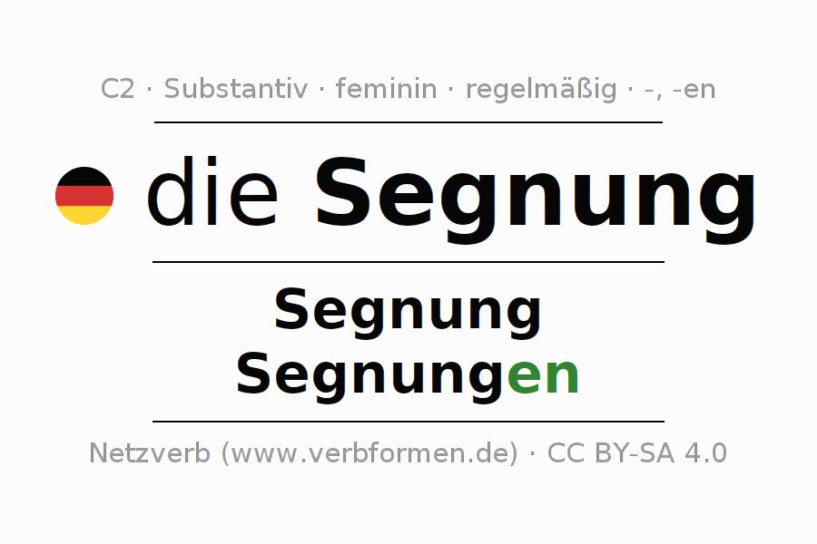 Deklination Segnung | Alle Formen, Plural, Regeln, Sprachausgabe