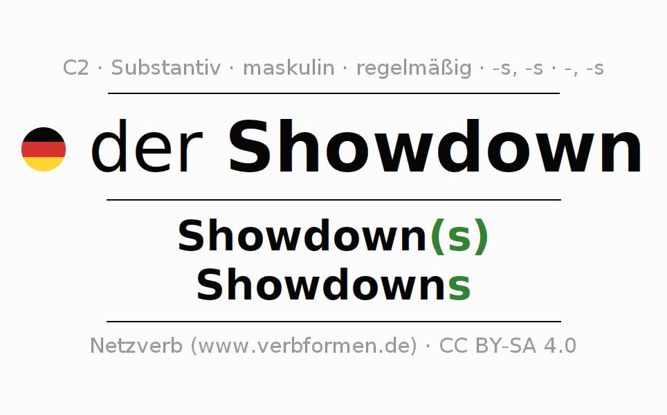 Showdown Bedeutung