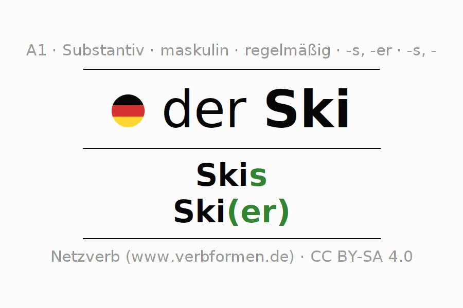 Deklination Ski | Alle Formen, Plural, Regeln, Sprachausgabe