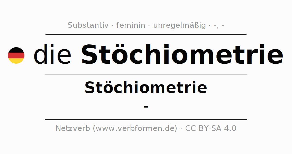 Ziemlich Stöchiometrie Arbeitsblatt Mit Antwortschlüssel Ideen ...