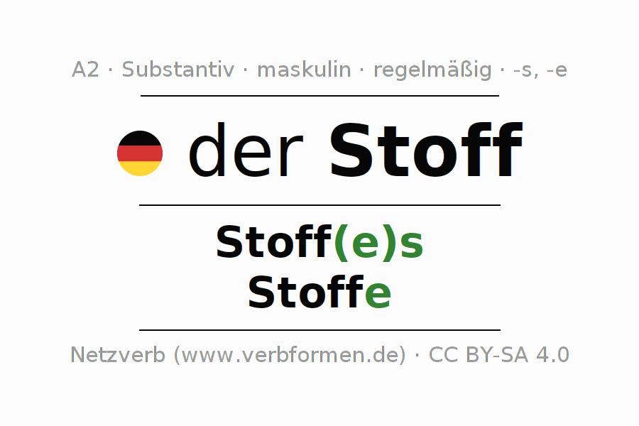 Fine Identifizieren Klauseln Arbeitsblatt Image Collection ...