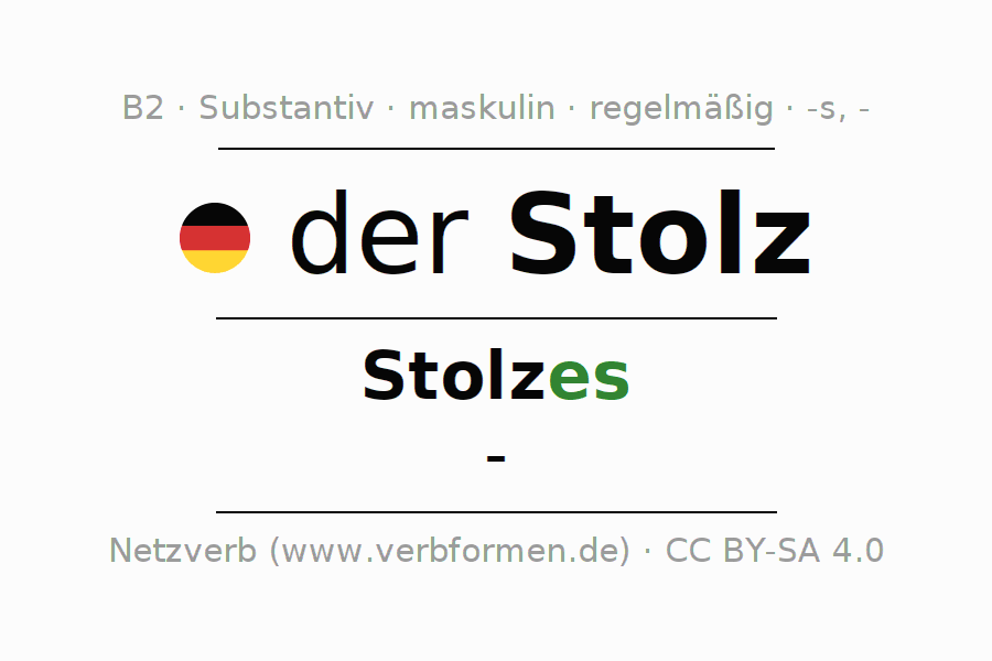Unique Plural Und Singular Besitzergreifend Substantive Arbeitsblatt ...