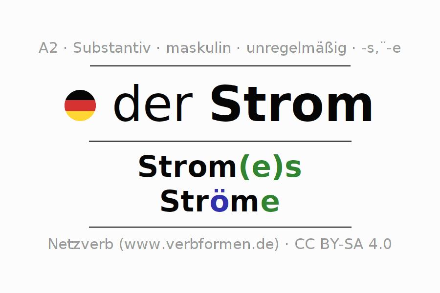 Wunderbar Mathe Arbeitsblätter Für 6Klasse Fraktionen Galerie ...