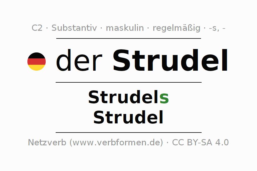 Deklination Strudel | Alle Formen, Plural, Regeln, Sprachausgabe