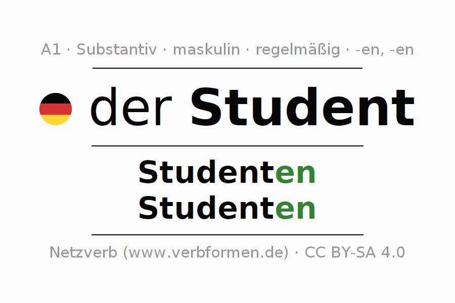 Deklination | Student | Alle Formen, Plural, Regeln und Downloads