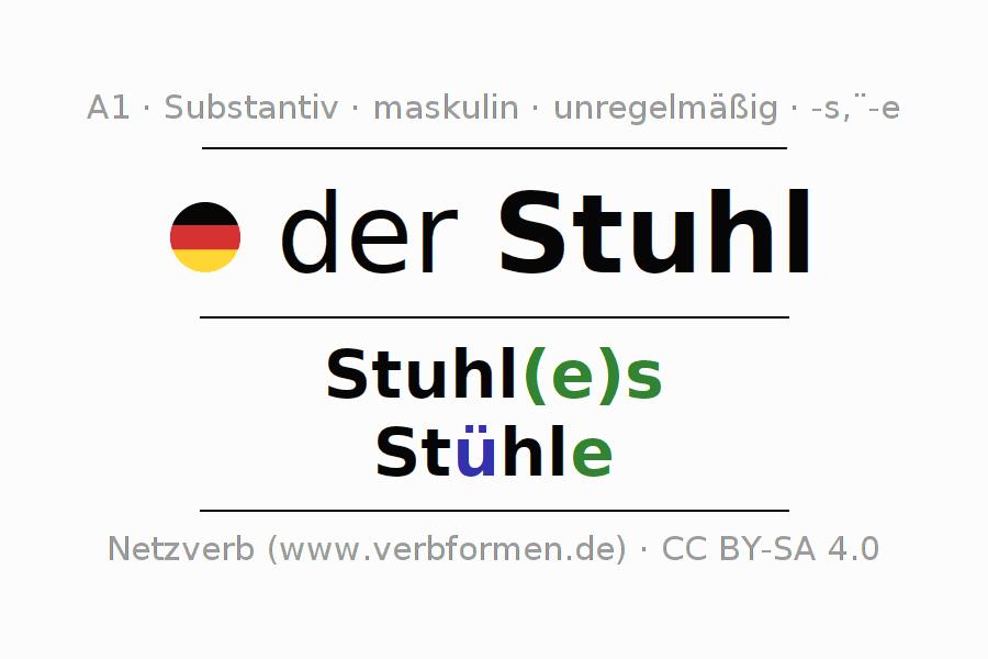 Deklination Stuhl Alle Formen Plural Regeln Sprachausgabe