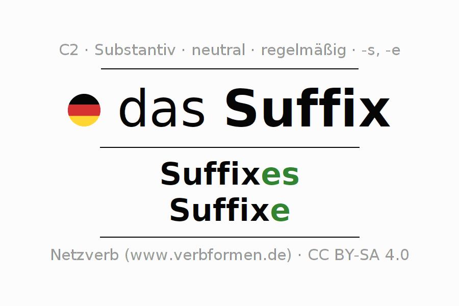 Deklination | Suffix | Alle Formen, Plural, Regeln und Downloads