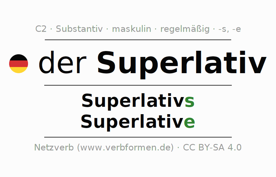 Colorful Vergleichsund Superlative Arbeitsblatt Ornament ...