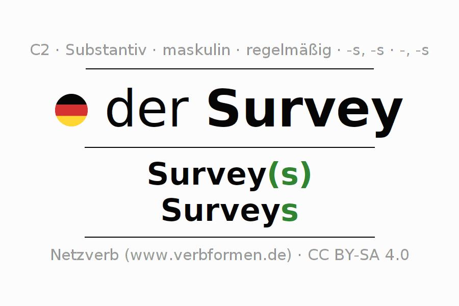 Amazing Kollektiven Substantive Arbeitsblatt Für Die Klasse 6 ...