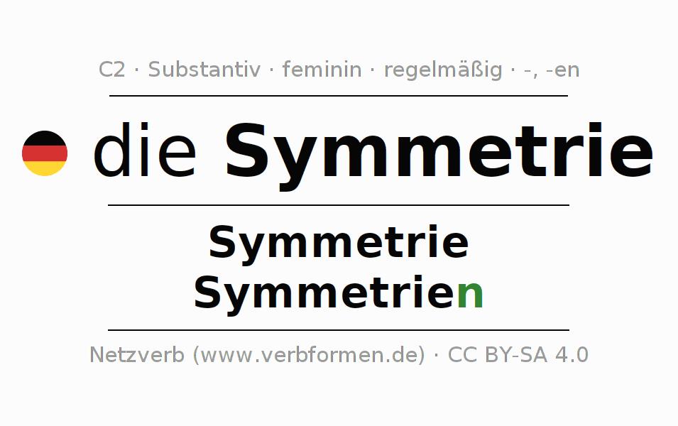 Deklination   Symmetrie   Alle Formen, Plural, Regeln und Downloads