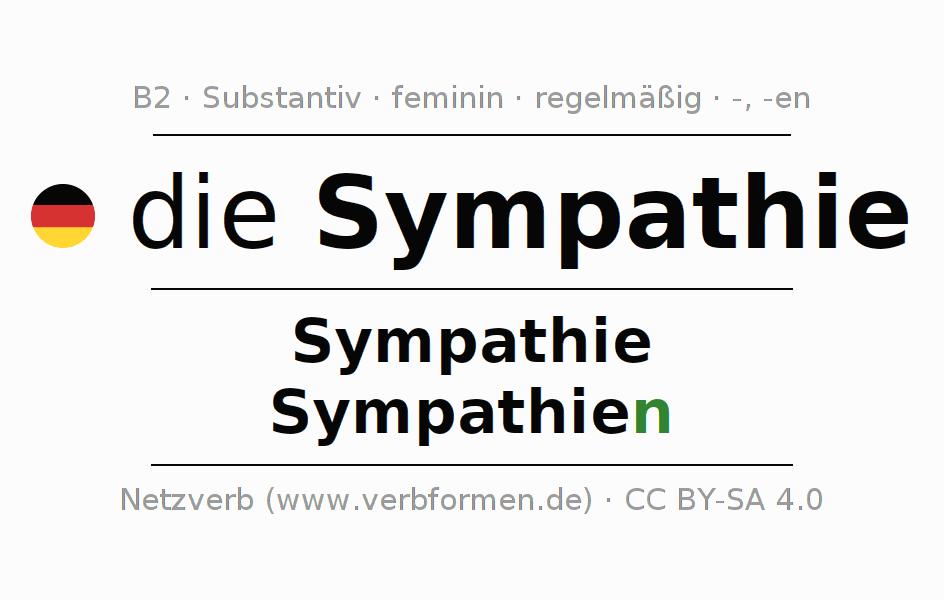 Deklination | Sympathie | Alle Formen, Plural, Regeln und Downloads