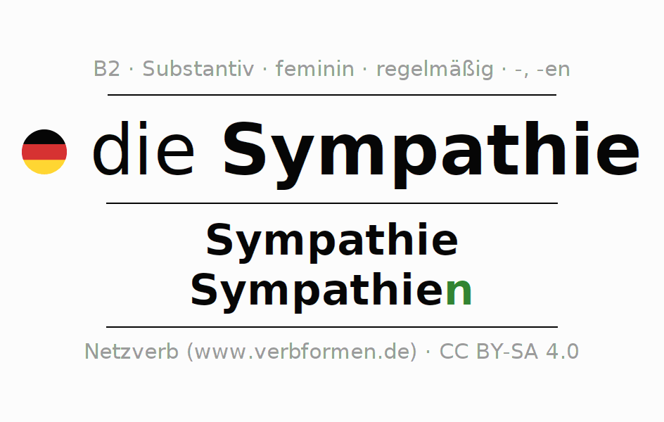 Exelent Temperatur Arbeitsblatt Ks2 Ideas - Mathe Arbeitsblatt ...