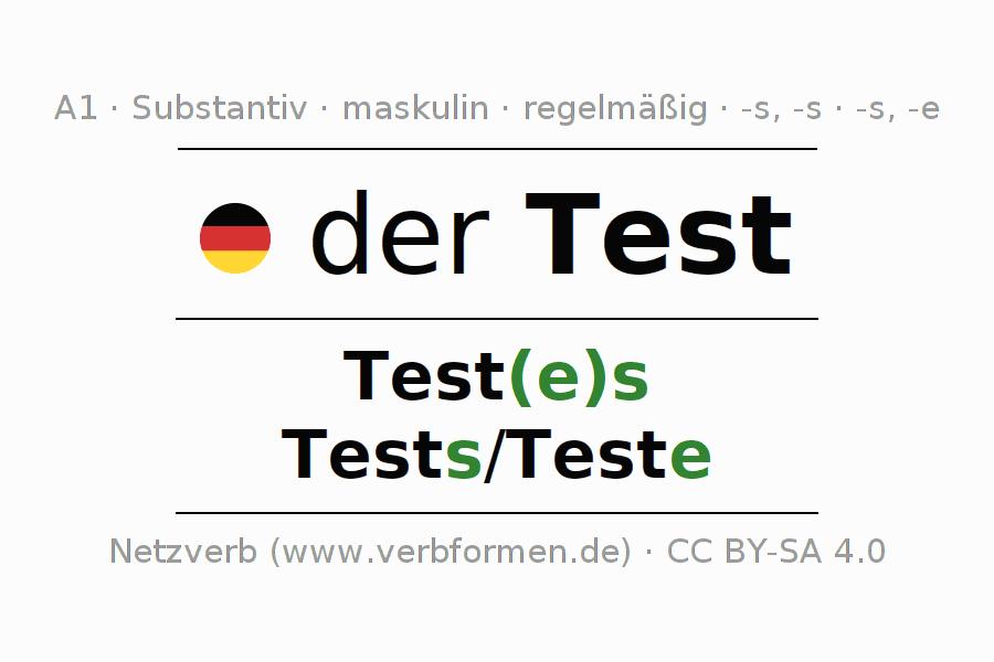 Deklination Test | Alle Formen, Plural, Regeln, Sprachausgabe