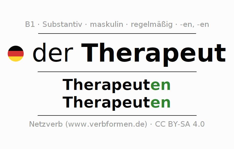 Deklination   Therapeut   Alle Formen, Plural, Regeln und Downloads