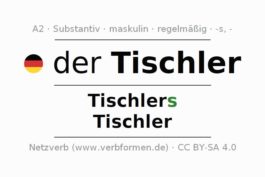 Deklination Tischler Alle Formen Plural Regeln Sprachausgabe