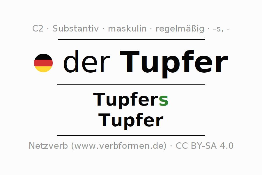 Berühmt Substantiv Klauseln Arbeitsblatt Fotos - Super Lehrer ...