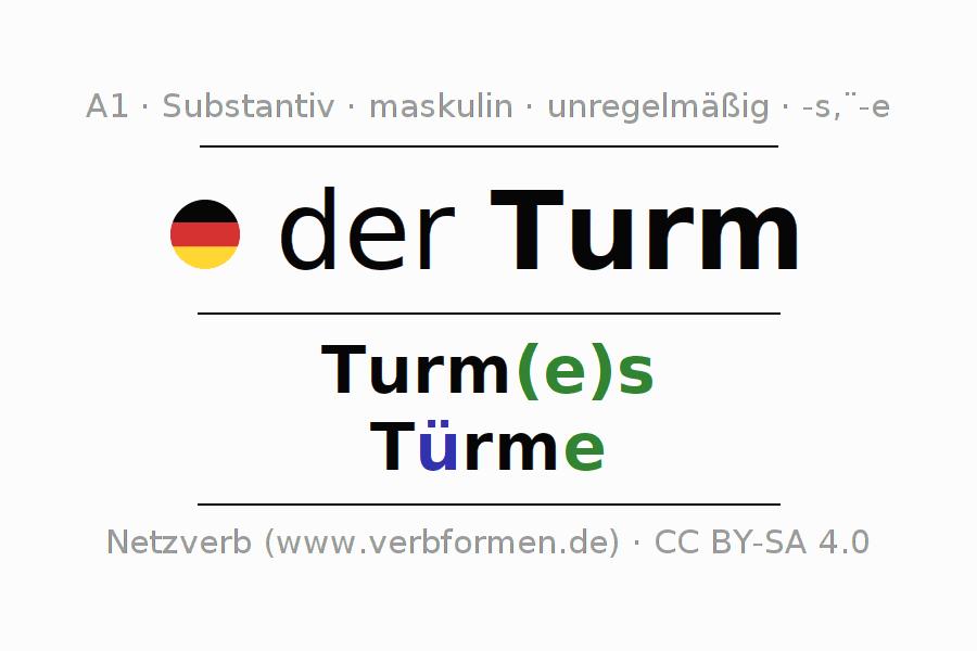 Deklination Turm | Alle Formen, Plural, Regeln, Sprachausgabe