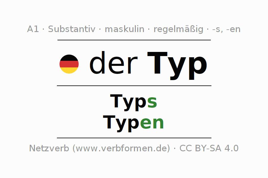Deklination | Typ | Alle Formen, Plural, Regeln und Downloads