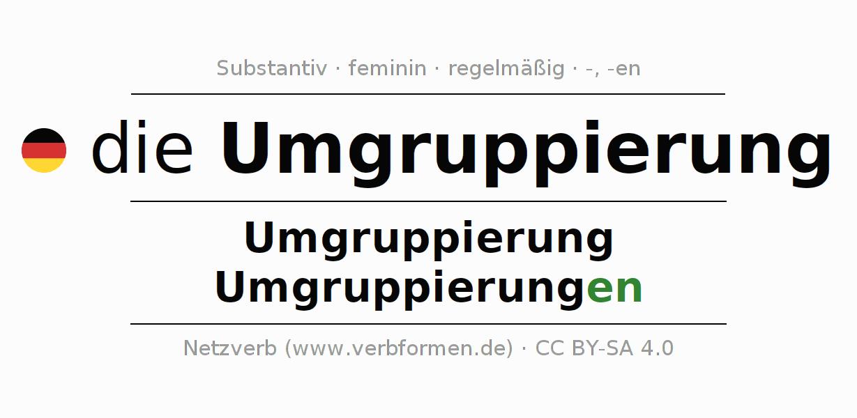Fein Mathe Arbeitsblatt Subtraktion Ohne Umgruppierung ...