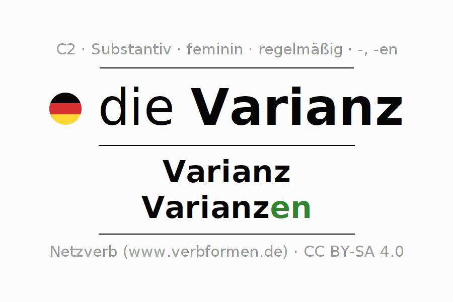 Modern Nomen Suffixe Arbeitsblatt Sketch - Kindergarten Arbeitsblatt ...