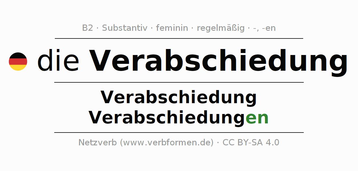 Groß Kollektiven Substantive Arbeitsblatt Für Die Klasse 6 Galerie ...