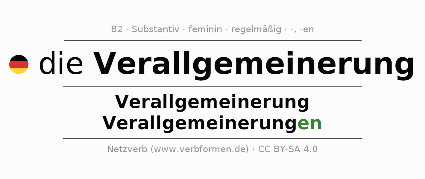 Ziemlich Pfadfinder Essen Planung Arbeitsblatt Ideen - Super Lehrer ...