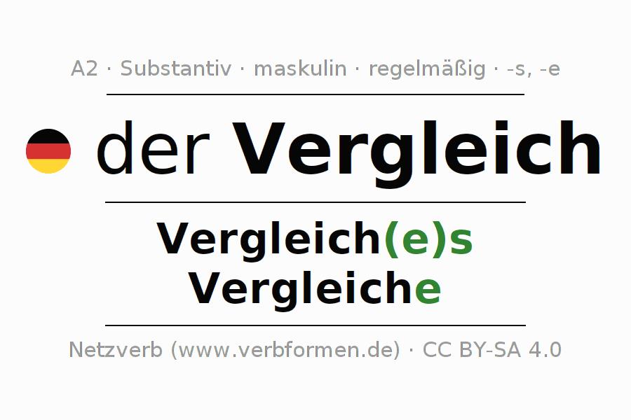 Tolle Vergleich Superlativ Arbeitsblatt Bilder - Mathe Arbeitsblatt ...