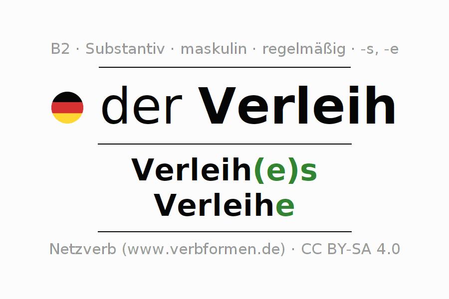 Deklination Verleih | Alle Formen, Plural, Regeln, Sprachausgabe