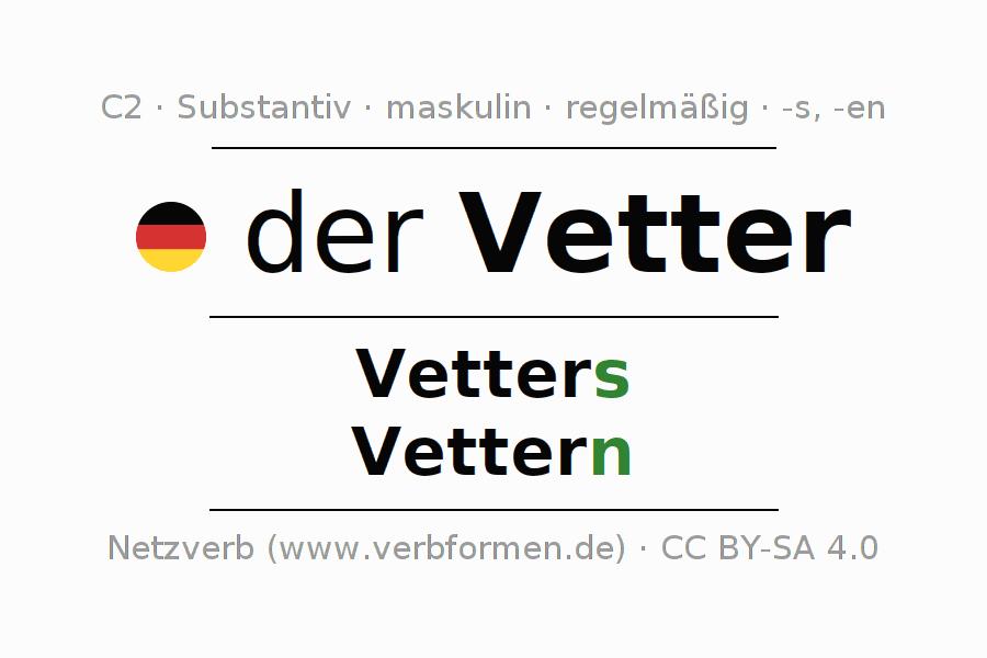 Fein Kollektiv Substantive Arbeitsblatt Grad 3 Ideen - Mathe ...