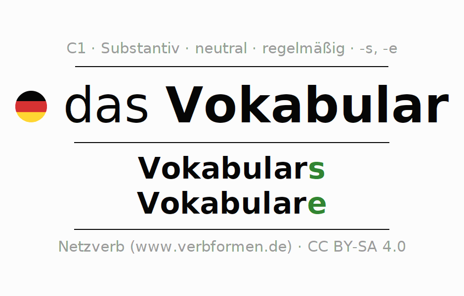 Atemberaubend Esl Erweiterte Vokabular Arbeitsblatt Galerie - Mathe ...