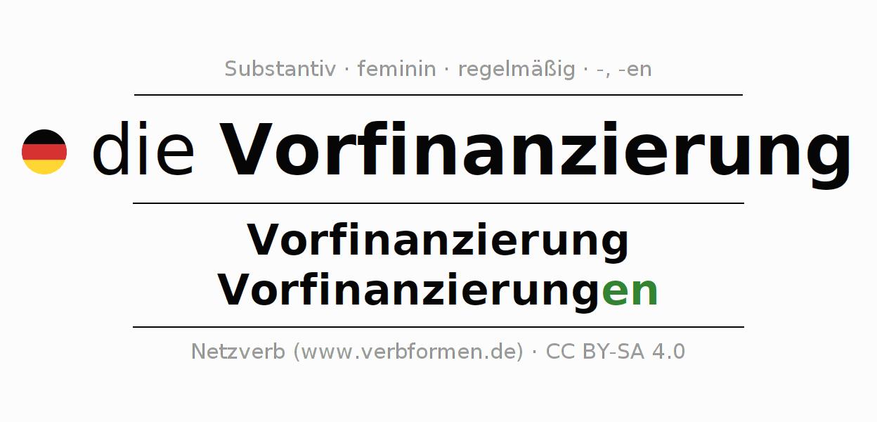 Deklination Vorfinanzierung Alle Formen Plural Regeln Sprachausgabe