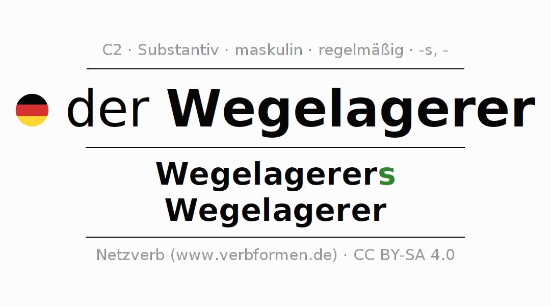 Großartig Die Wegelagerer Arbeitsblatt Zeitgenössisch - Arbeitsblatt ...