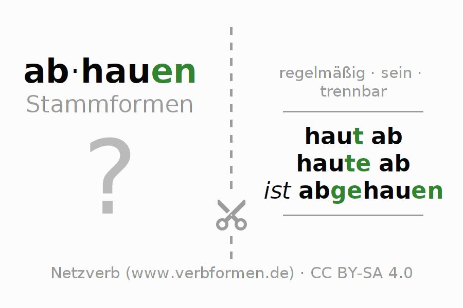 konjugation abhauen regelm ist deutsche verben. Black Bedroom Furniture Sets. Home Design Ideas