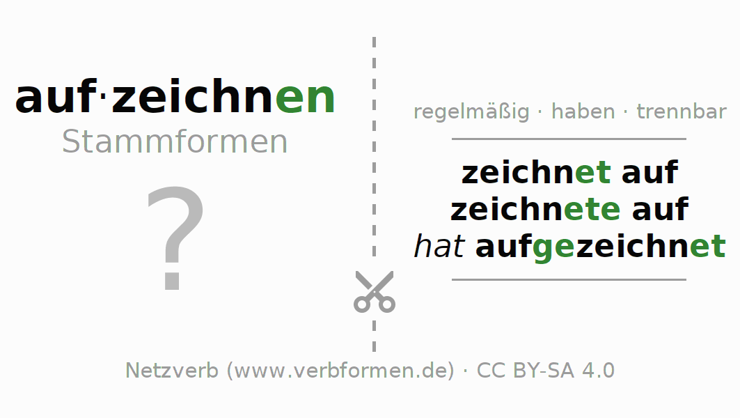 Charmant Bruchoperationen Arbeitsblatt Fotos - Super Lehrer ...