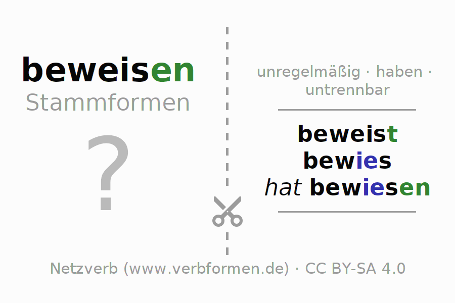 Schön Unter Berufung Auf Beweise Arbeitsblatt Bilder ...