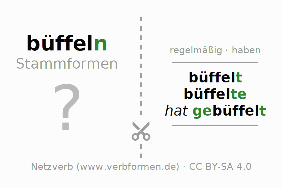 Tolle Büffeln Arbeitsblatt Zeitgenössisch - Super Lehrer ...