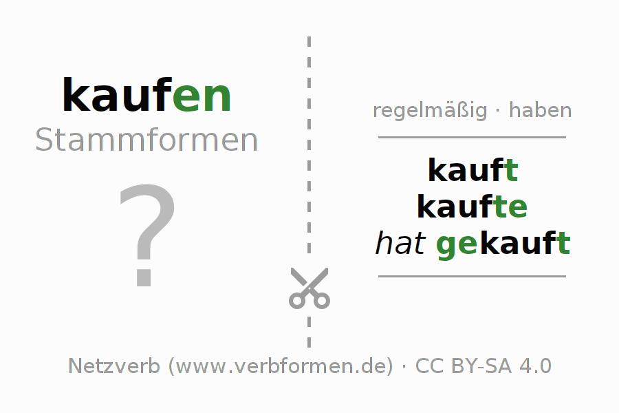 Enchanting Kauf Eines Autos Arbeitsblatt Elaboration - Kindergarten ...