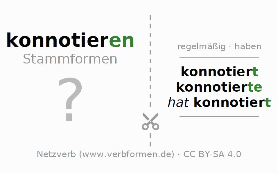 Fine Konnotation Arbeitsblatt Ensign - Mathe Arbeitsblatt ...