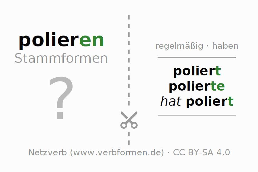 Nett Fraktionen Arbeitsblatt Pdf Galerie - Mathe Arbeitsblatt ...