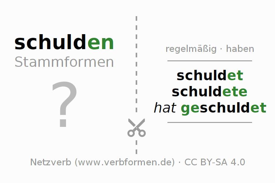 Nett Umweltwissenschaften Verdienst Abzeichen Arbeitsblatt Antworten ...