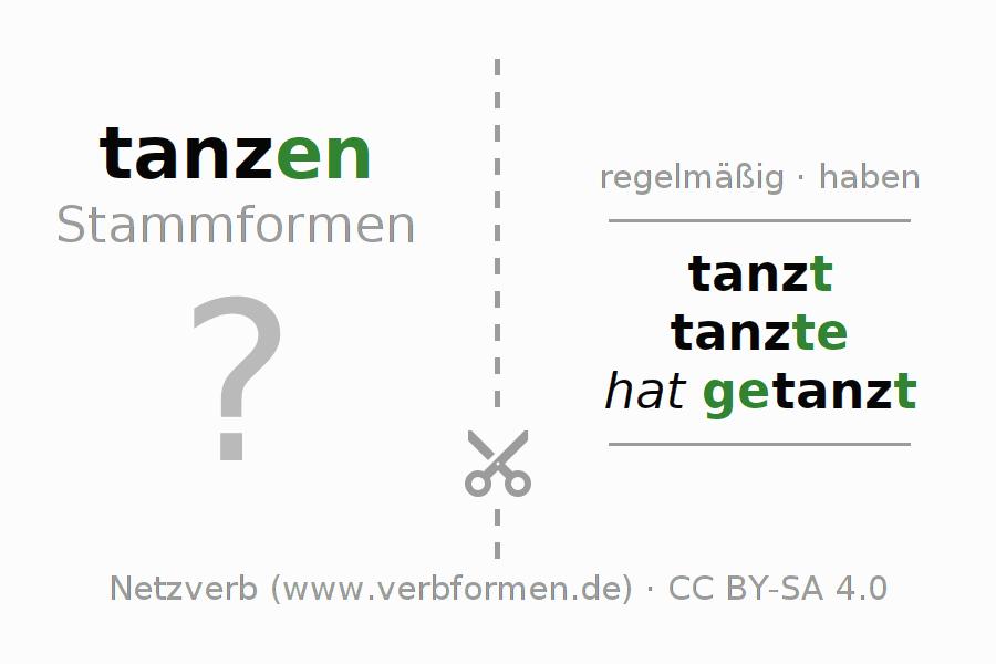 Arbeitsblätter | Verb tanzen | Übungen zur Konjugation deutscher ...
