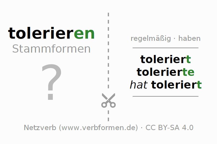 arbeitsbl tter verb tolerieren bungen zur konjugation deutscher verben netzverb. Black Bedroom Furniture Sets. Home Design Ideas