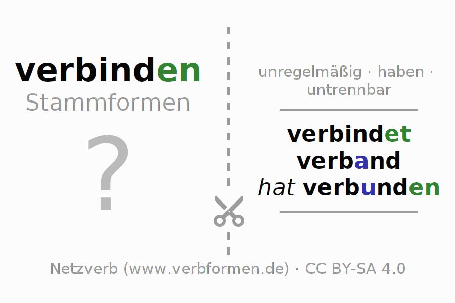 Gemütlich Verbinde Die Punkte Abc Arbeitsblatt Bilder ...